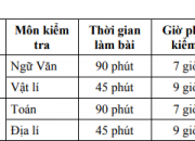 LỊCH KIỂM TRA CUỐI HỌC KÌ II NH 2020-2021